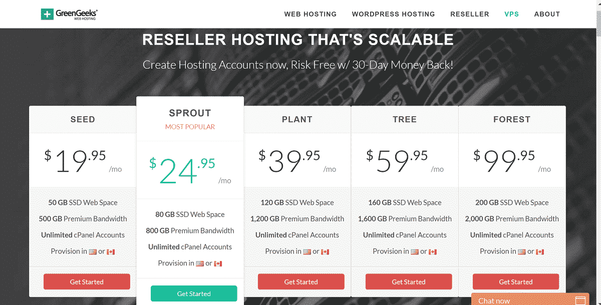 GreenGeeks Reseller Hosting Price