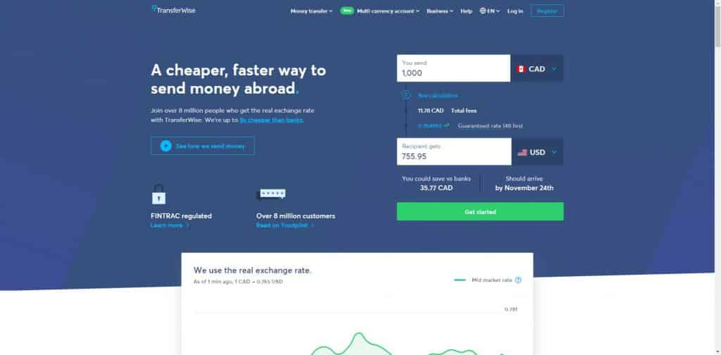 TransferWise from Canada